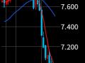 FXの損が100万円オーバー・・・
